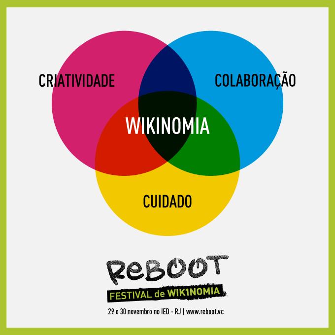Expoente e metáfora real da wikinomia, o Festival Reboot acontece no Rio de Janeiro nos dias 29 e 30 de novembro.