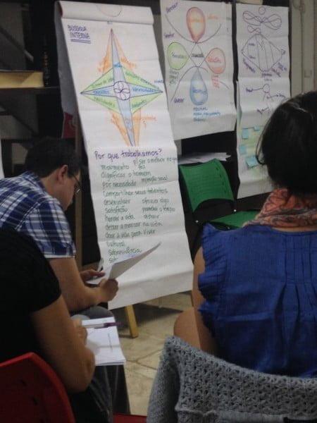 Norte, Sul, Leste e Oeste têm nova leitura no workshop Bússola, desenvolvido por Lella.
