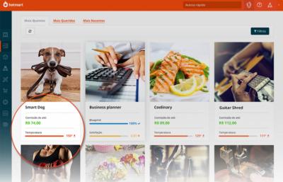 A plataforma avalia o potencial de venda dos produtos digitais e orienta o usuário quando está faltando informação.