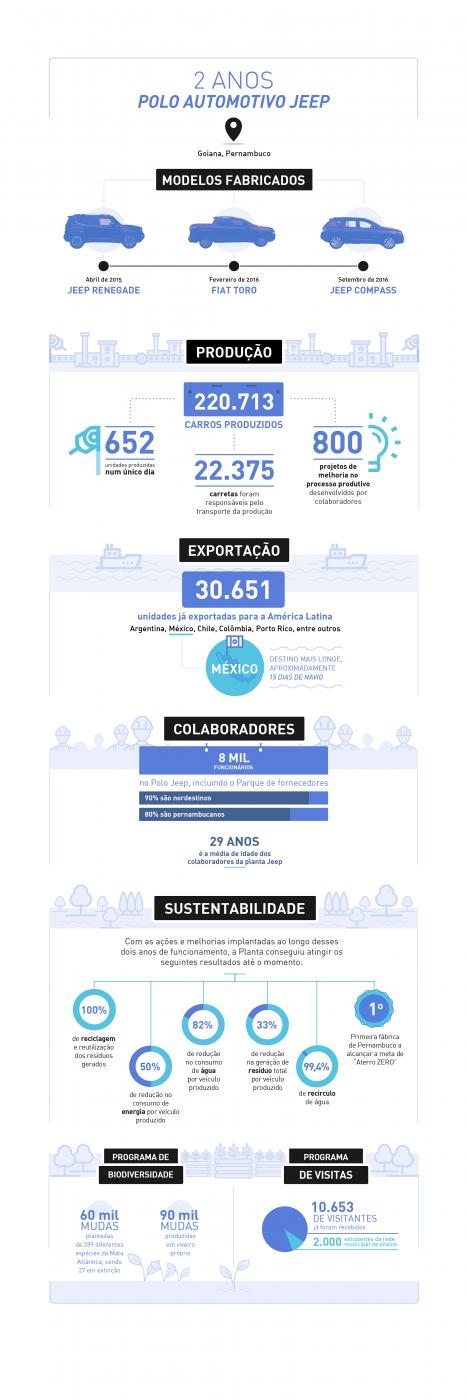 Infográfico-FCA-v006