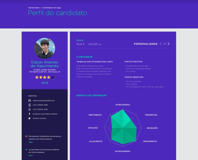 O cliente (contratante) gerencia um painel com a análise de perfil de todos os candidatos selecionados pelo app.