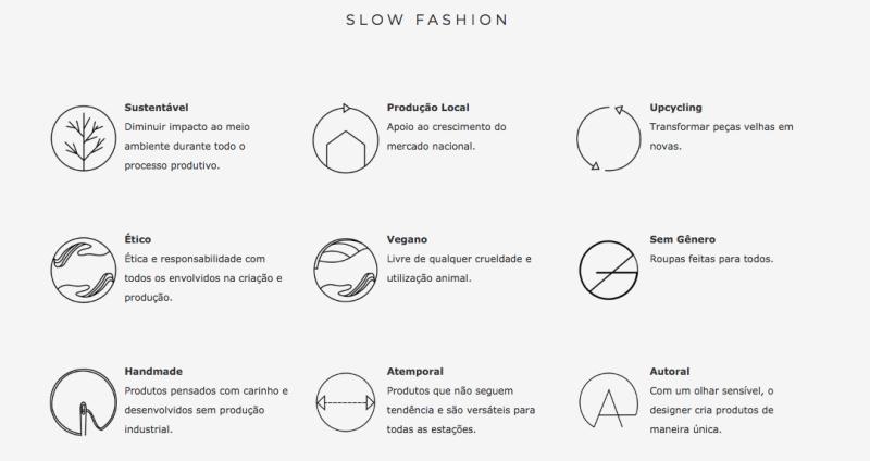 No site, as empreendedoras listaram os pilaras da Slow Fashion que é vendida ali.