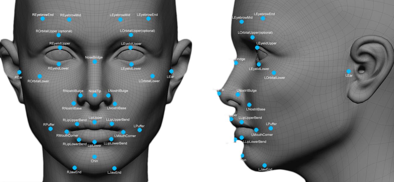 Verbete Draft: o que é Reconhecimento Facial